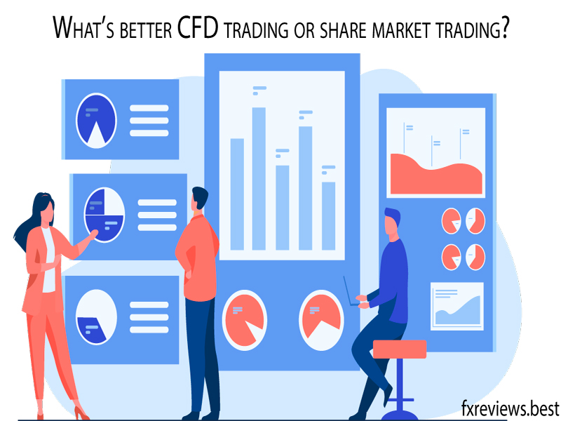 CFD Trading vs Share Trading