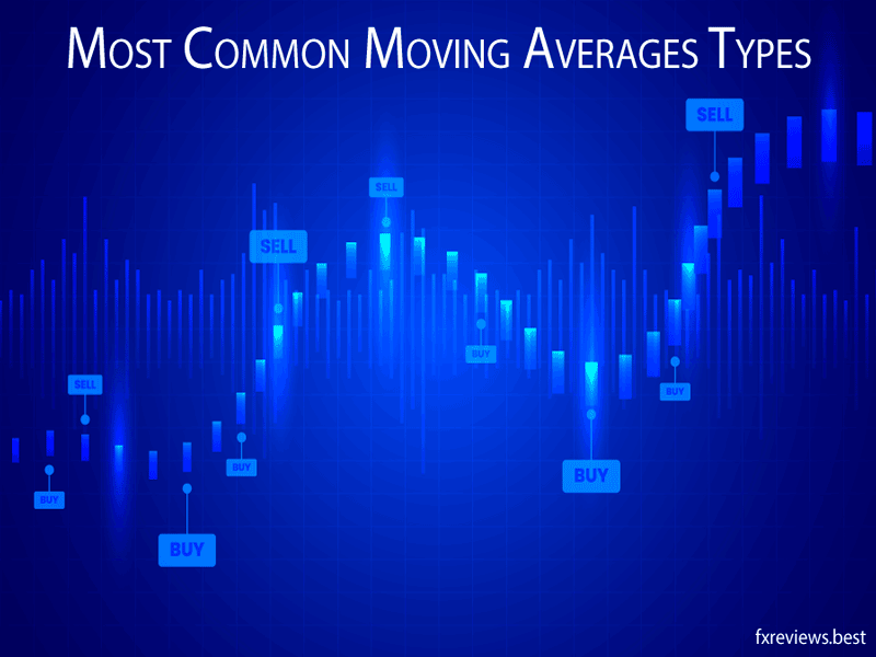 Most Common Moving Averages Types
