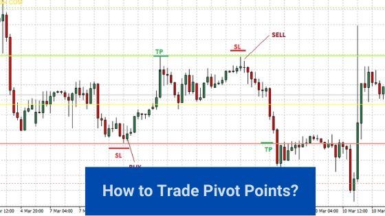 How to Trade Pivot Points