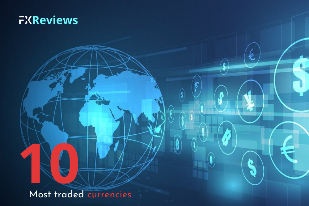 10 Most traded currencies in the world in 2020