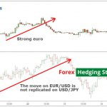 Best-Forex-Hedging-Strategi[1]
