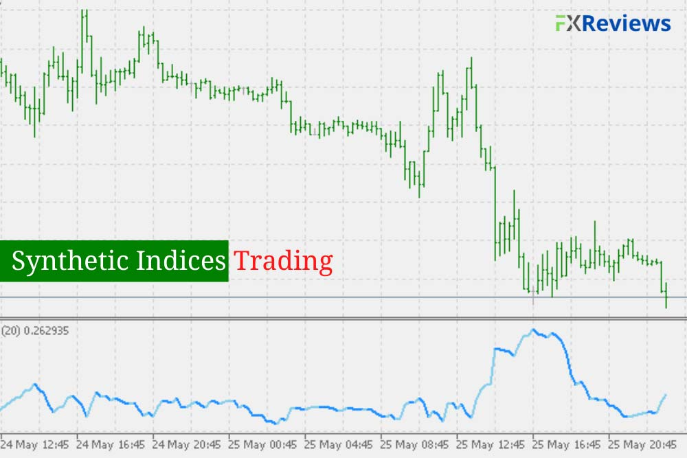 What-is-Synthetic-Indices-Trading_-1[1]