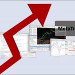 MetaTrader4-Review_-Finest-Platform-for-Financial-Trading
