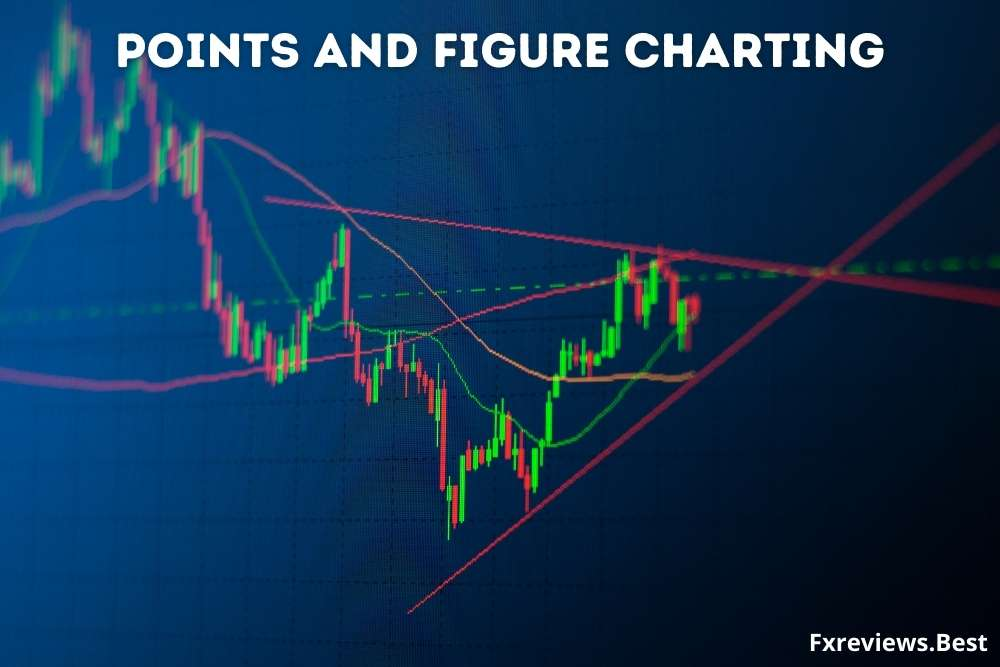 Points and figure Charting