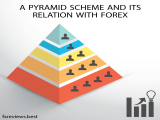 Does forex fall under the pyramid scheme?